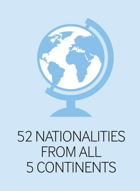52 nationalities
